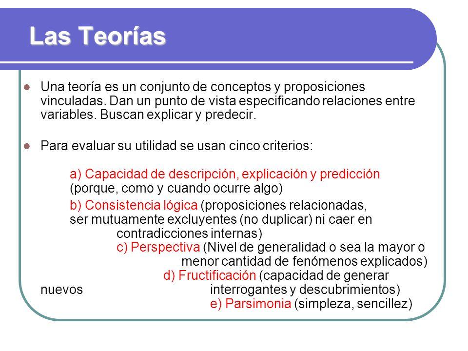 Las Teorías Una teoría es un conjunto de conceptos y proposiciones vinculadas. Dan un punto de vista especificando relaciones entre variables. Buscan