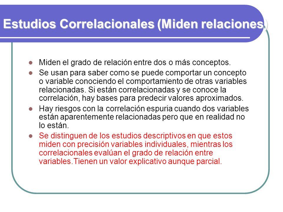 Estudios Correlacionales (Miden relaciones) Miden el grado de relación entre dos o más conceptos. Se usan para saber como se puede comportar un concep