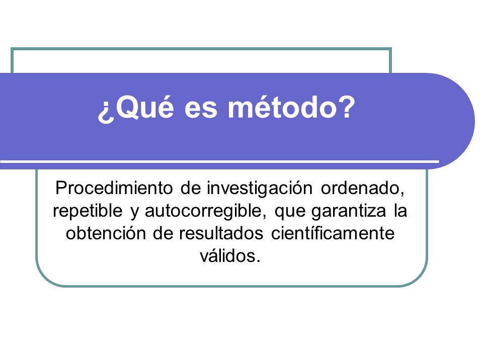 ¿Qué es método? Procedimiento de investigación ordenado, repetible y autocorregible, que garantiza la obtención de resultados científicamente válidos.