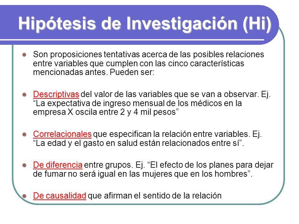 Hipótesis de Investigación (Hi) Son proposiciones tentativas acerca de las posibles relaciones entre variables que cumplen con las cinco característic