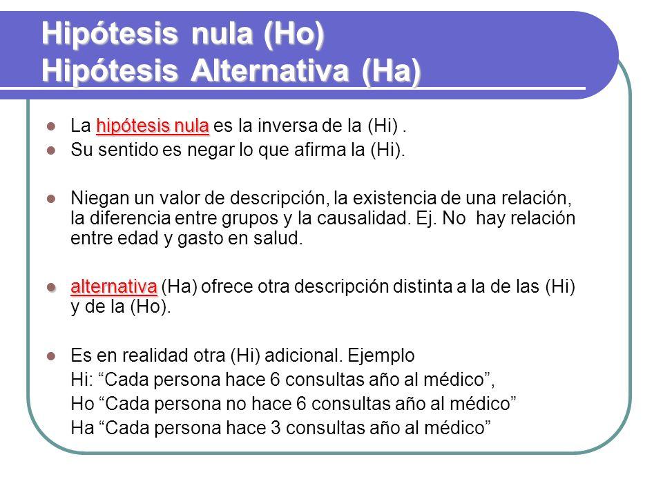 Hipótesis nula (Ho) Hipótesis Alternativa (Ha) hipótesis nula La hipótesis nula es la inversa de la (Hi). Su sentido es negar lo que afirma la (Hi). N