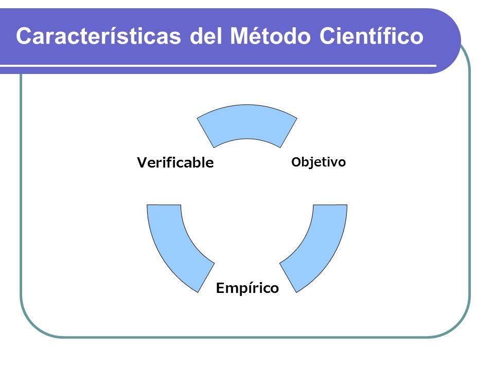 Características del Método Científico Objetivo Empírico Verificable