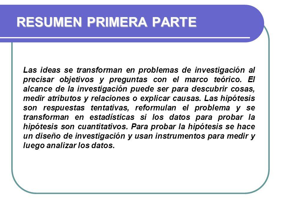 RESUMEN PRIMERA PARTE Las ideas se transforman en problemas de investigación al precisar objetivos y preguntas con el marco teórico. El alcance de la