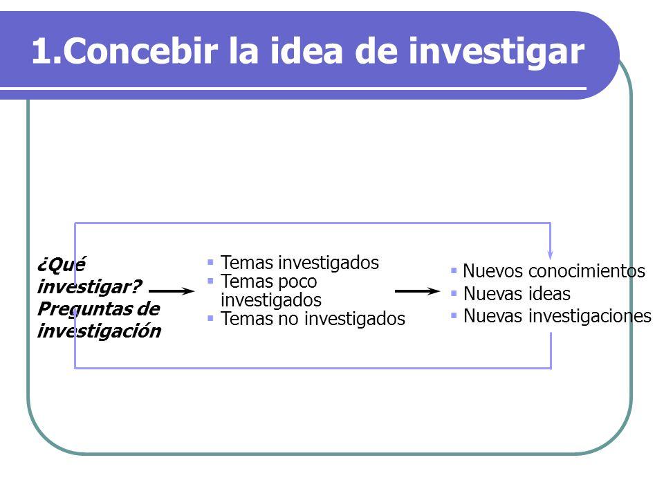 1.Concebir la idea de investigar ¿Qué investigar? Preguntas de investigación Temas investigados Temas poco investigados Temas no investigados Nuevos c