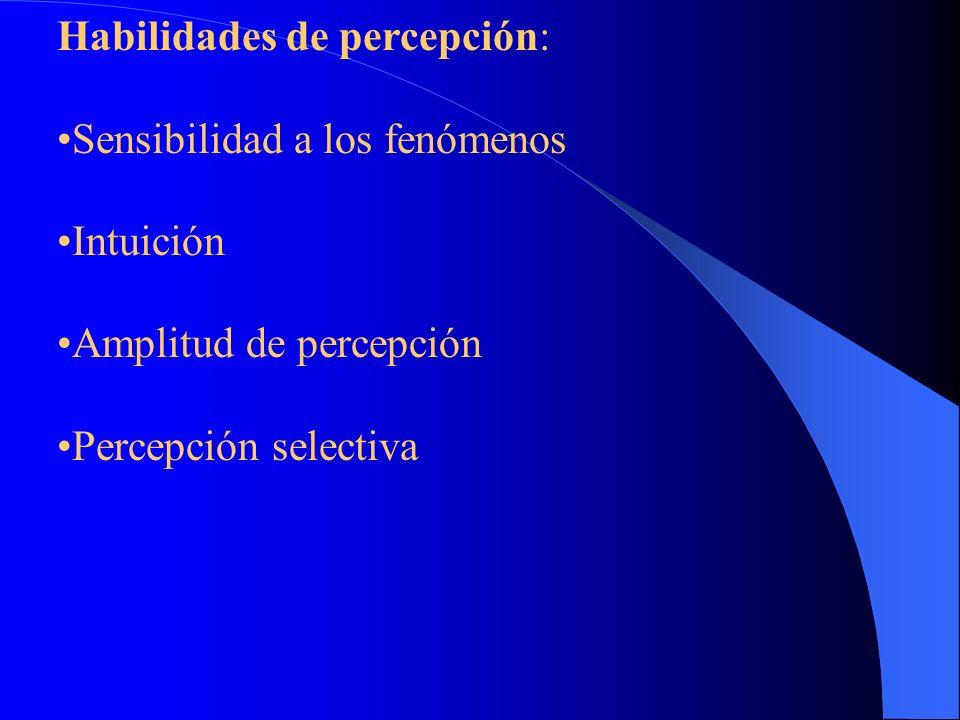 Perfil de habilidades investigativas: H. de percepción H. instrumentales H. de pensamiento H. de construcción conceptual H. de construcción metodológi