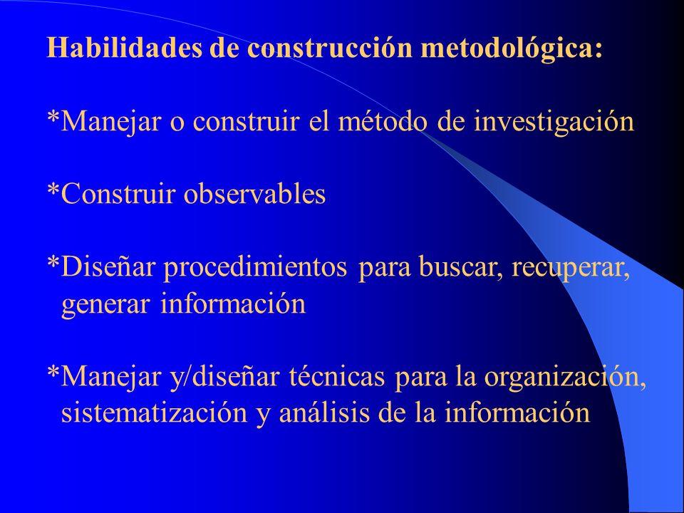 Habilidades de construcción conceptual: *Apropiar y reconstruir las ideas de otros *Generar ideas *Organizar lógicamente, exponer y defender ideas *Pr