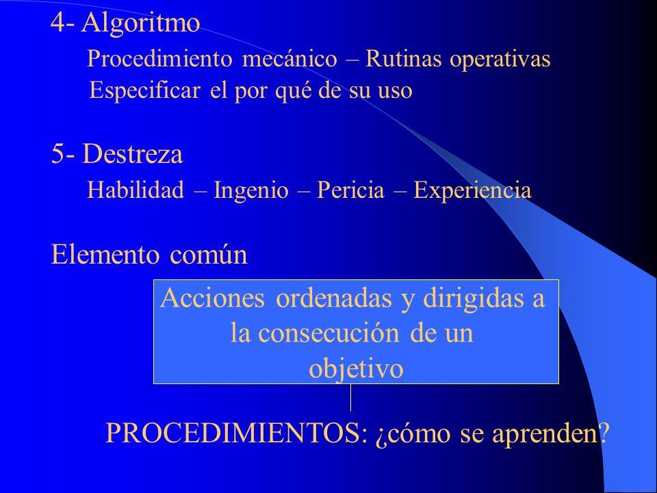 1- Procedimientos metodológicos generales Inducción/deducción/análisis/síntesis/analogía, etc. Inducción/deducción/análisis/síntesis/analogía, etc. 2-