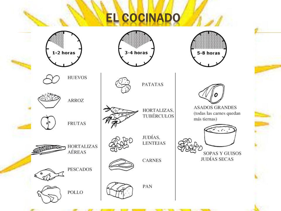 Cocina solar reflectiva de caja abierta Paracocina