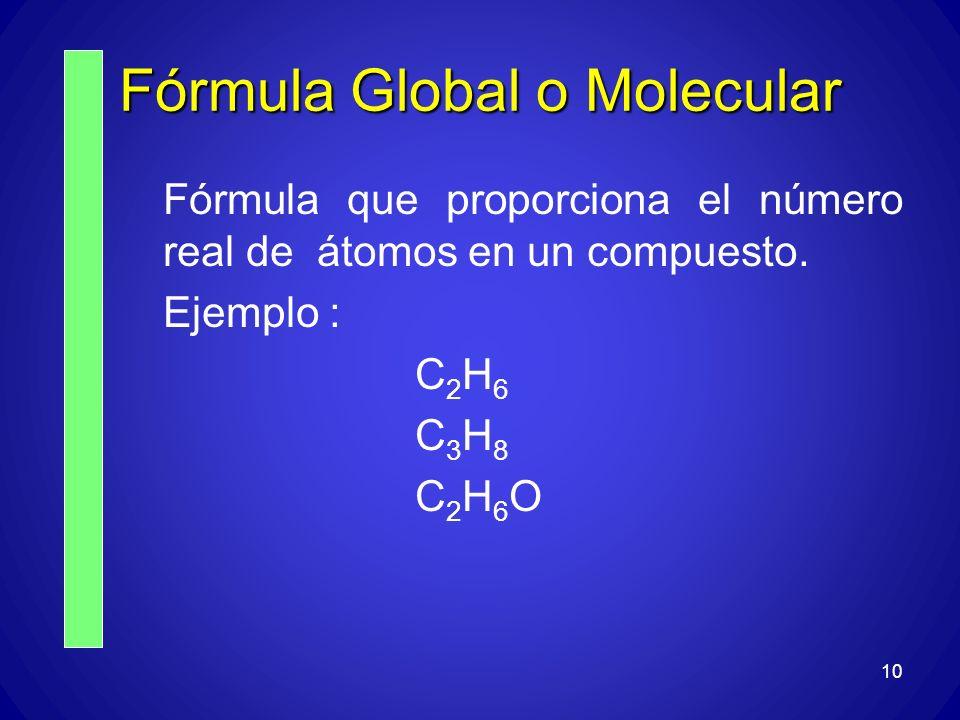 10 Fórmula Global o Molecular Fórmula que proporciona el número real de átomos en un compuesto. Ejemplo : C 2 H 6 C 3 H 8 C 2 H 6 O