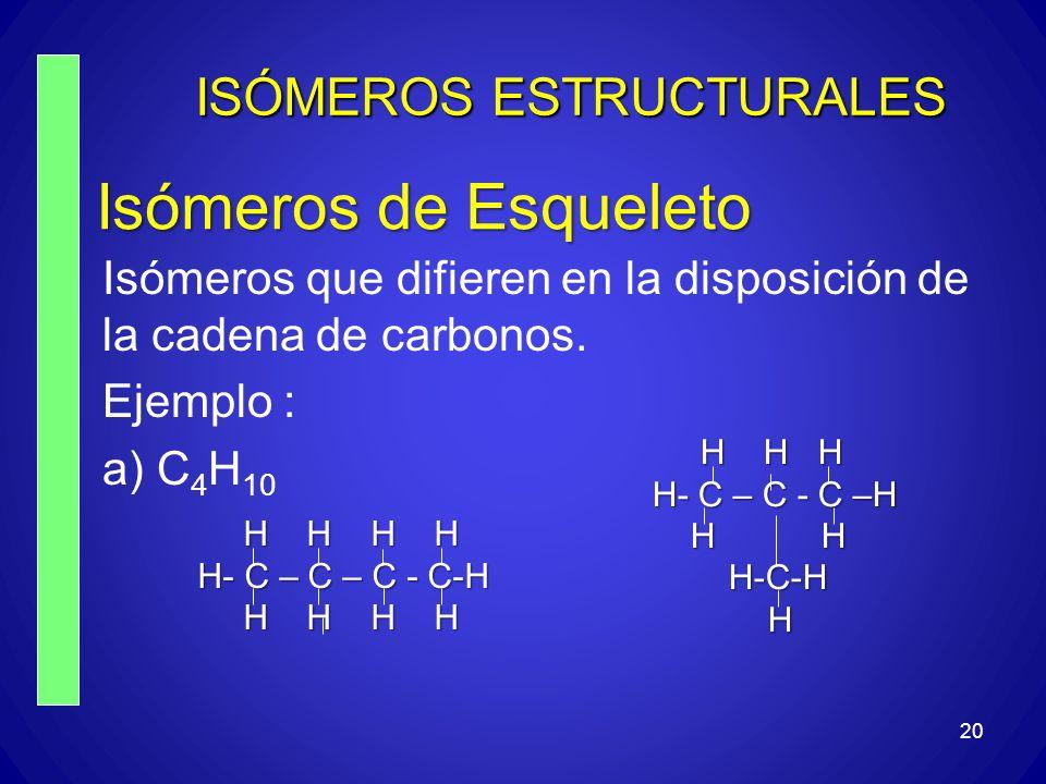 20 ISÓMEROS ESTRUCTURALES Isómeros que difieren en la disposición de la cadena de carbonos. Ejemplo : a) C 4 H 10 H H H H H H H H H- C – C – C - C-H H