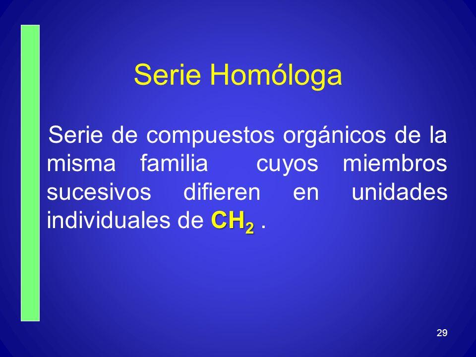 Serie Homóloga CH 2 Serie de compuestos orgánicos de la misma familia cuyos miembros sucesivos difieren en unidades individuales de CH 2. 29