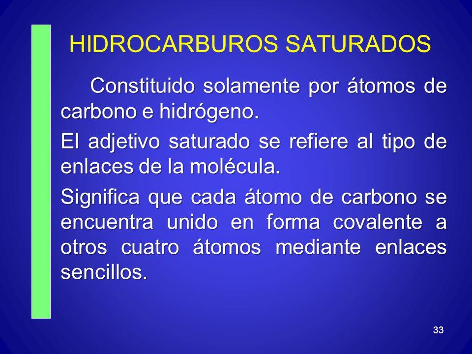 33 HIDROCARBUROS SATURADOS Constituido solamente por átomos de carbono e hidrógeno. El adjetivo saturado se refiere al tipo de enlaces de la molécula.