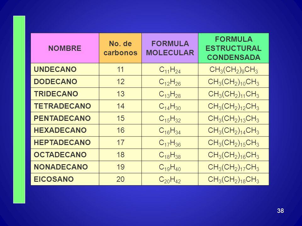 NOMBRE No. de carbonos FORMULA MOLECULAR FORMULA ESTRUCTURAL CONDENSADA UNDECANO11C 11 H 24 CH 3 (CH 2 ) 9 CH 3 DODECANO12C 12 H 26 CH 3 (CH 2 ) 10 CH