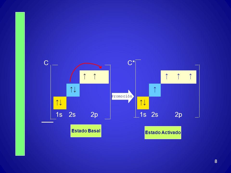 cuatro enlaces covalentes tetravalente.