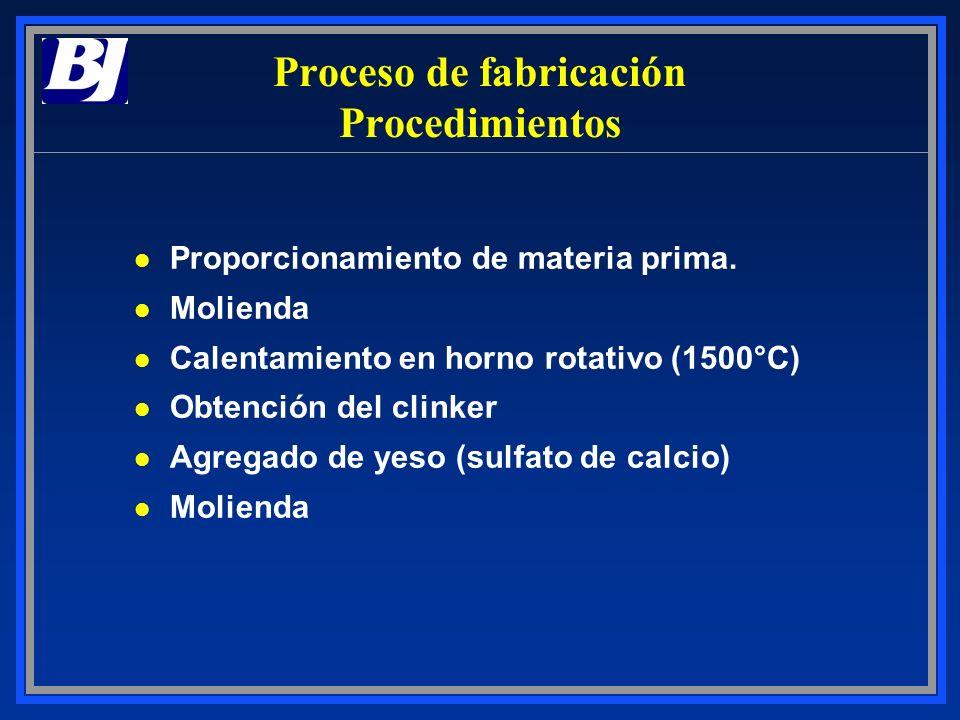 Proceso de fabricación Procedimientos l Proporcionamiento de materia prima. l Molienda l Calentamiento en horno rotativo (1500°C) l Obtención del clin