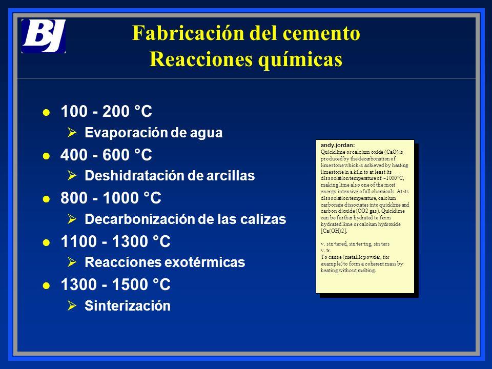 Fabricación del cemento Reacciones químicas l 100 - 200 °C ØEvaporación de agua l 400 - 600 °C ØDeshidratación de arcillas l 800 - 1000 °C ØDecarboniz