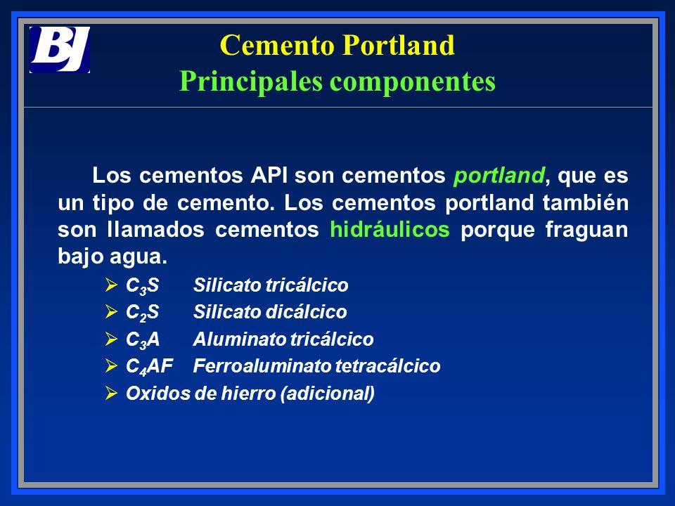 Cemento Portland Principales componentes Los cementos API son cementos portland, que es un tipo de cemento. Los cementos portland también son llamados