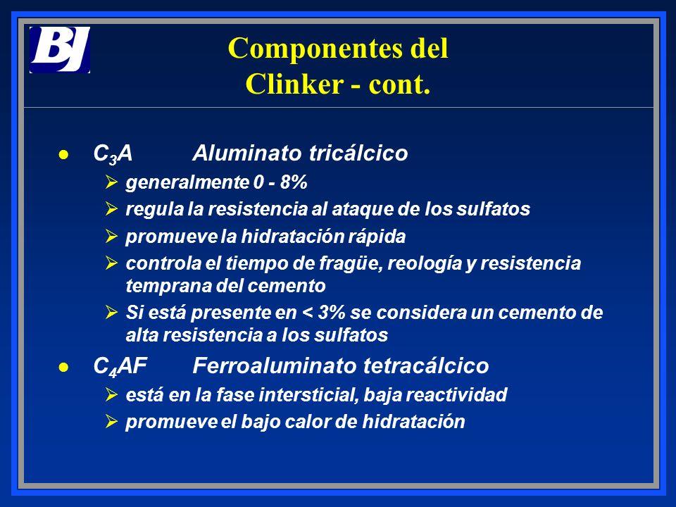l C 3 AAluminato tricálcico Øgeneralmente 0 - 8% Øregula la resistencia al ataque de los sulfatos Øpromueve la hidratación rápida Øcontrola el tiempo