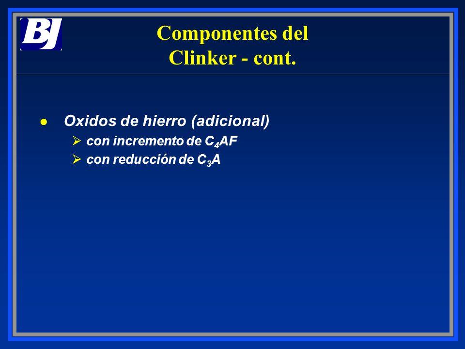 l Oxidos de hierro (adicional) Øcon incremento de C 4 AF Øcon reducción de C 3 A Componentes del Clinker - cont.