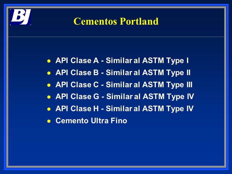 Cementos Portland l API Clase A - Similar al ASTM Type I l API Clase B - Similar al ASTM Type II l API Clase C - Similar al ASTM Type III l API Clase