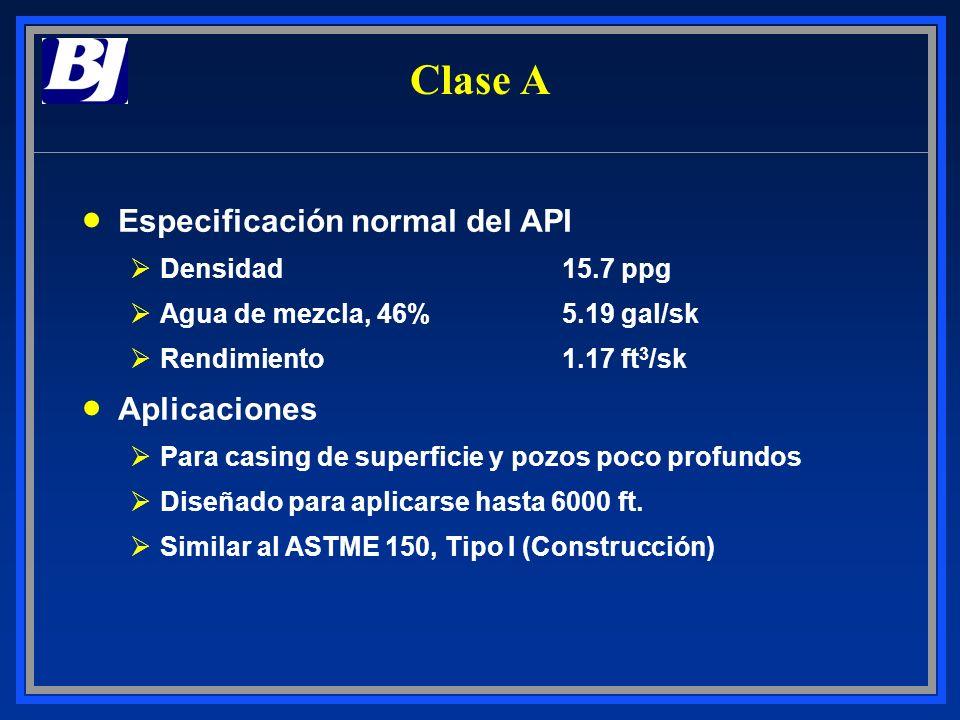 Clase A Especificación normal del API ØDensidad15.7 ppg ØAgua de mezcla, 46%5.19 gal/sk ØRendimiento1.17 ft 3 /sk Aplicaciones ØPara casing de superfi
