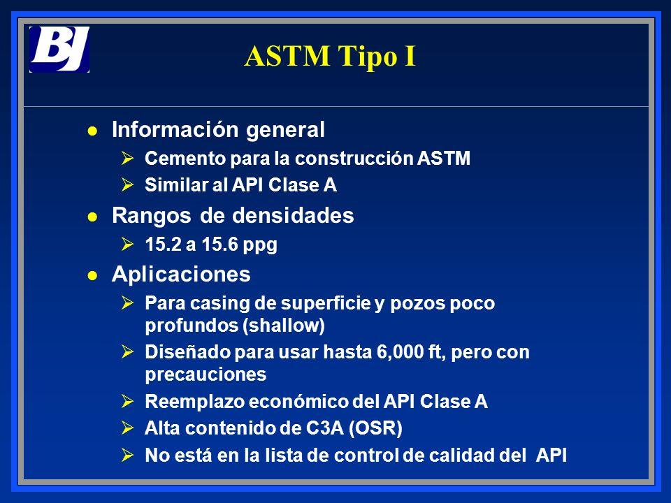 ASTM Tipo I l Información general ØCemento para la construcción ASTM ØSimilar al API Clase A l Rangos de densidades Ø15.2 a 15.6 ppg l Aplicaciones ØP