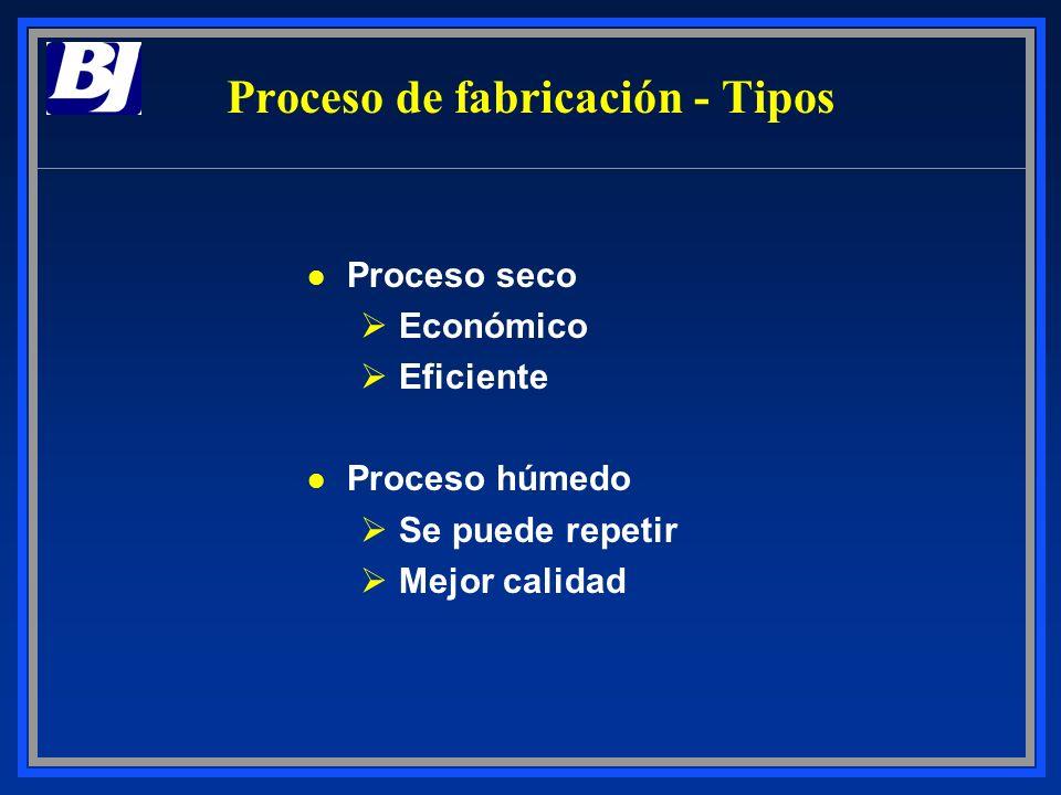 Proceso de fabricación - Tipos l Proceso seco ØEconómico ØEficiente l Proceso húmedo ØSe puede repetir ØMejor calidad