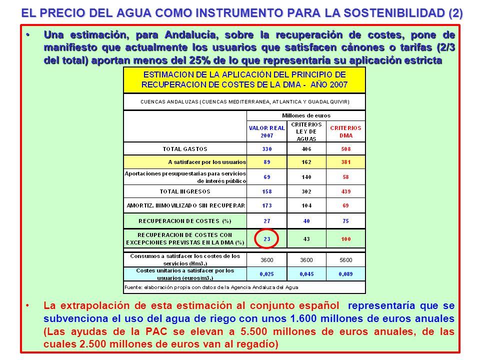 EL PRECIO DEL AGUA COMO INSTRUMENTO PARA LA SOSTENIBILIDAD (2) Una estimación, para Andalucía, sobre la recuperación de costes, pone de manifiesto que