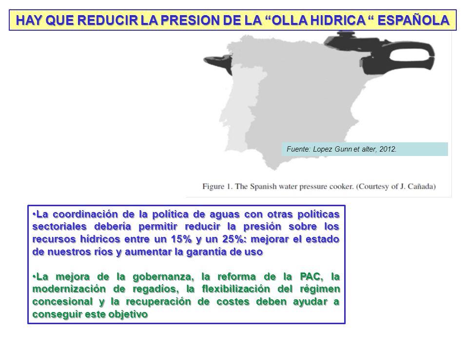 HAY QUE REDUCIR LA PRESION DE LA OLLA HIDRICA ESPAÑOLA La coordinación de la política de aguas con otras políticas sectoriales debería permitir reduci