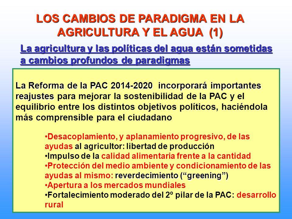 LOS CAMBIOS DE PARADIGMA EN LA AGRICULTURA Y EL AGUA (1) La Reforma de la PAC 2014-2020 incorporará importantes reajustes La Reforma de la PAC 2014-20