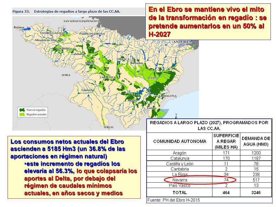 En el Ebro se mantiene vivo el mito de la transformación en regadío : se pretende aumentarlos en un 50% al H-2027 Los consumos netos actuales del Ebro
