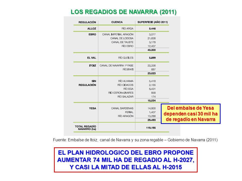 LOS REGADIOS DE NAVARRA (2011) Fuente: Embalse de Itoiz, canal de Navarra y su zona regable – Gobierno de Navarra (2011) Del embalse de Yesa dependen