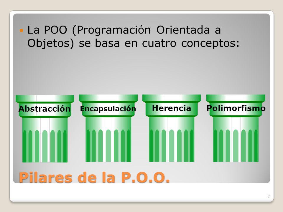 Pilares de la P.O.O. La POO (Programación Orientada a Objetos) se basa en cuatro conceptos: 2 Abstracción Encapsulación HerenciaPolimorfismo
