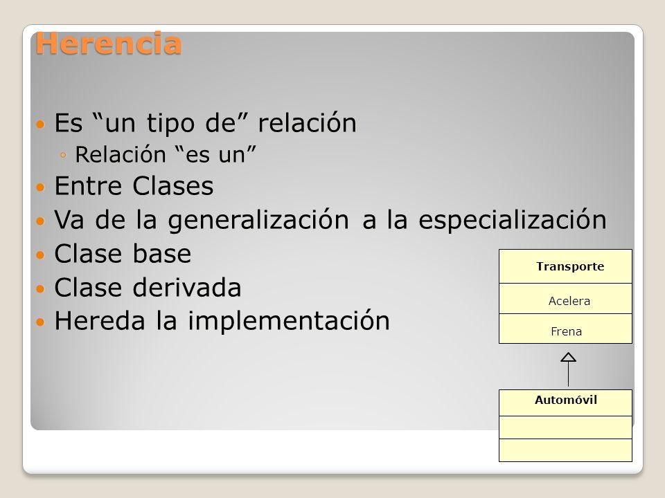 HerenciaHerencia Es un tipo de relación Relación es un Entre Clases Va de la generalización a la especialización Clase base Clase derivada Hereda la i