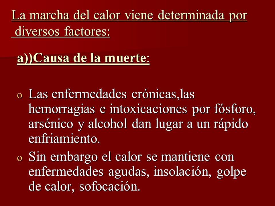 a))Causa de la muerte: o Las enfermedades crónicas,las hemorragias e intoxicaciones por fósforo, arsénico y alcohol dan lugar a un rápido enfriamiento