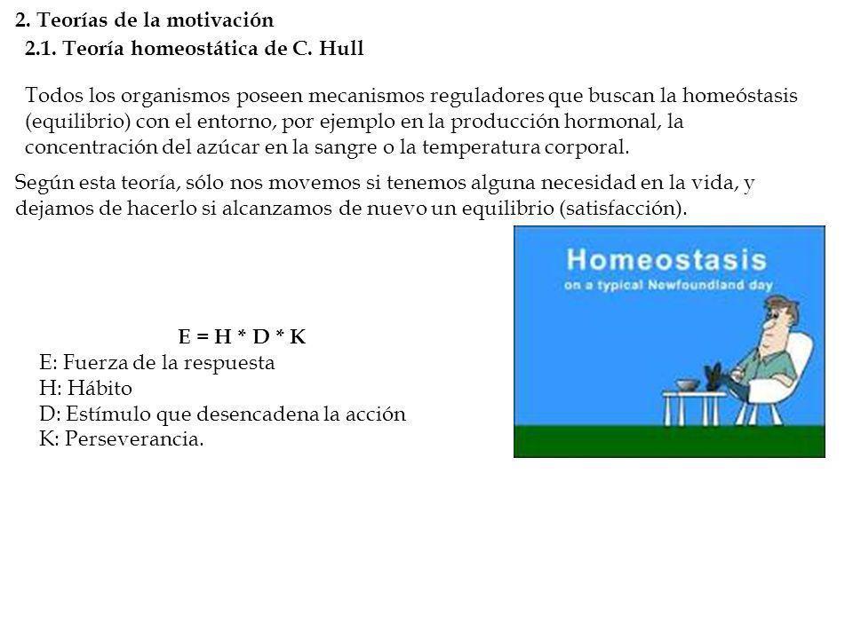 2. Teorías de la motivación 2.1. Teoría homeostática de C. Hull Todos los organismos poseen mecanismos reguladores que buscan la homeóstasis (equilibr