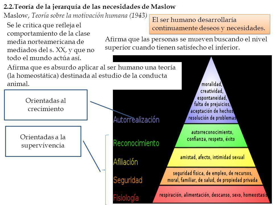 2.2.Teoría de la jerarquía de las necesidades de Maslow Afirma que las personas se mueven buscando el nivel superior cuando tienen satisfecho el infer