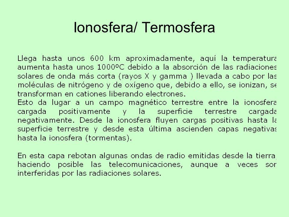 Ionosfera/ Termosfera