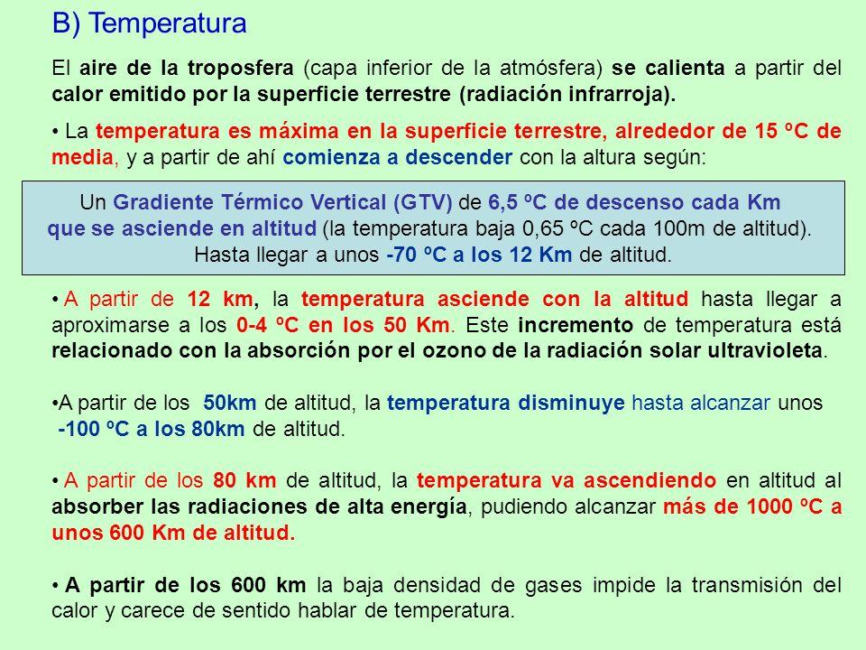 B) Temperatura El aire de la troposfera (capa inferior de la atmósfera) se calienta a partir del calor emitido por la superficie terrestre (radiación infrarroja).