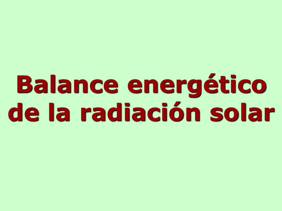 Balance energético de la radiación solar