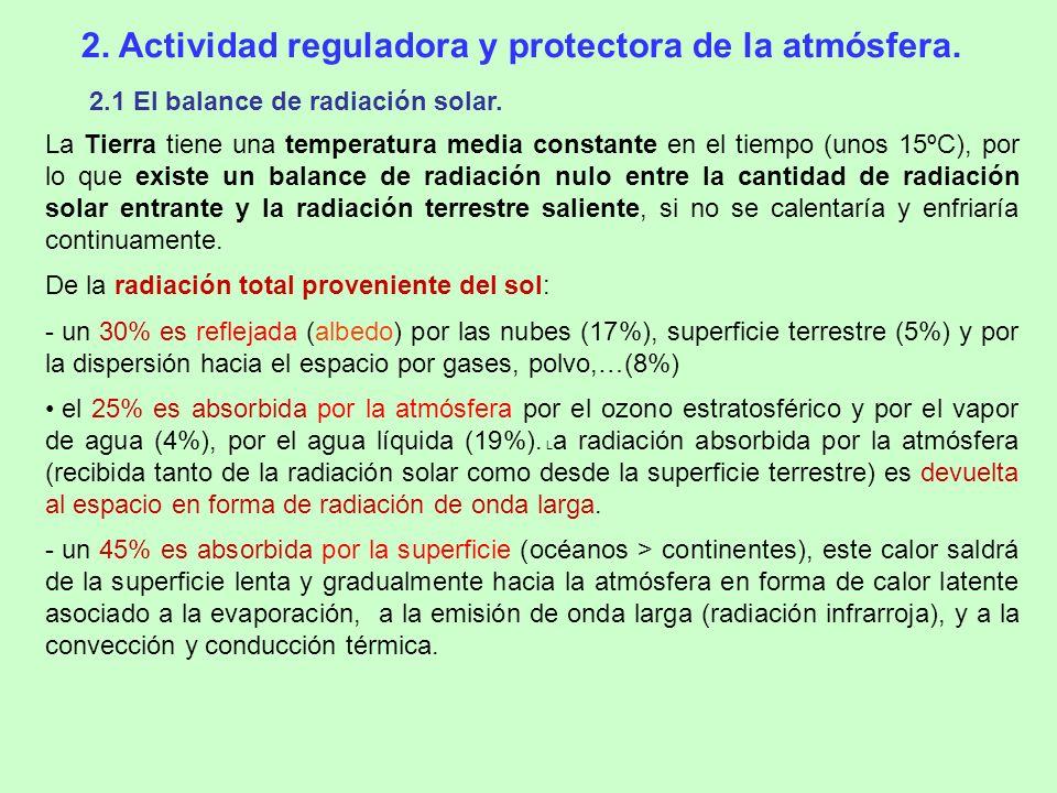 2. Actividad reguladora y protectora de la atmósfera.