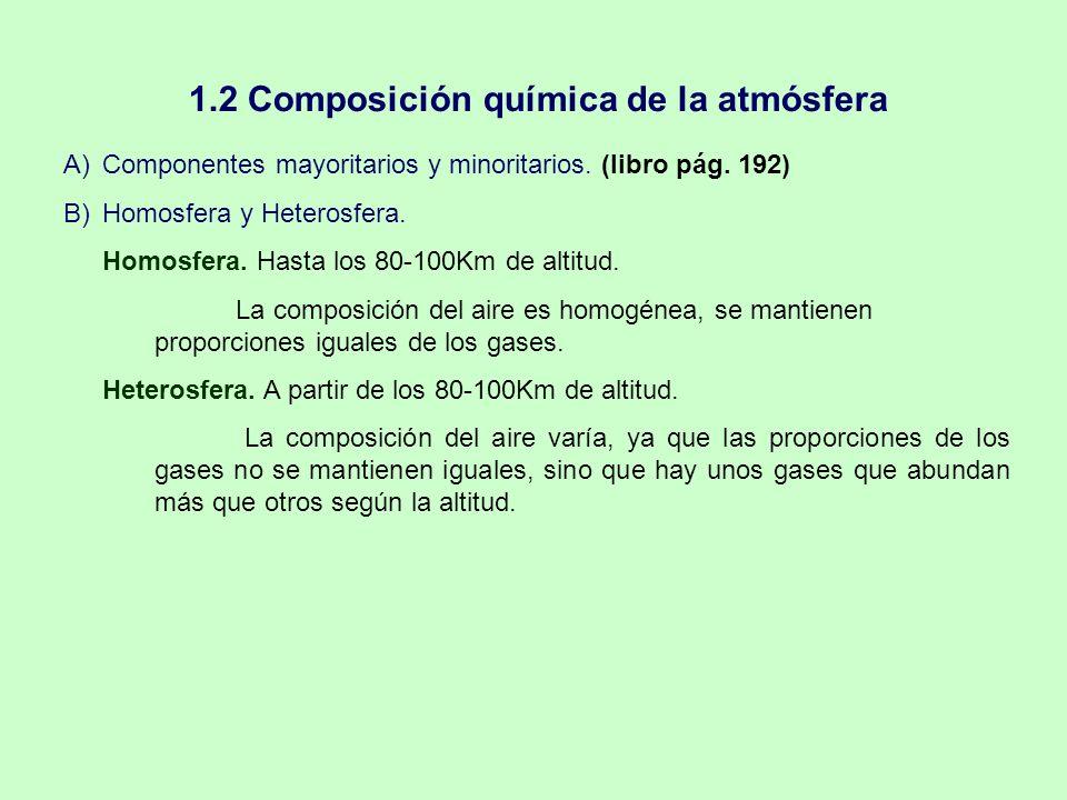 1.2 Composición química de la atmósfera A)Componentes mayoritarios y minoritarios.