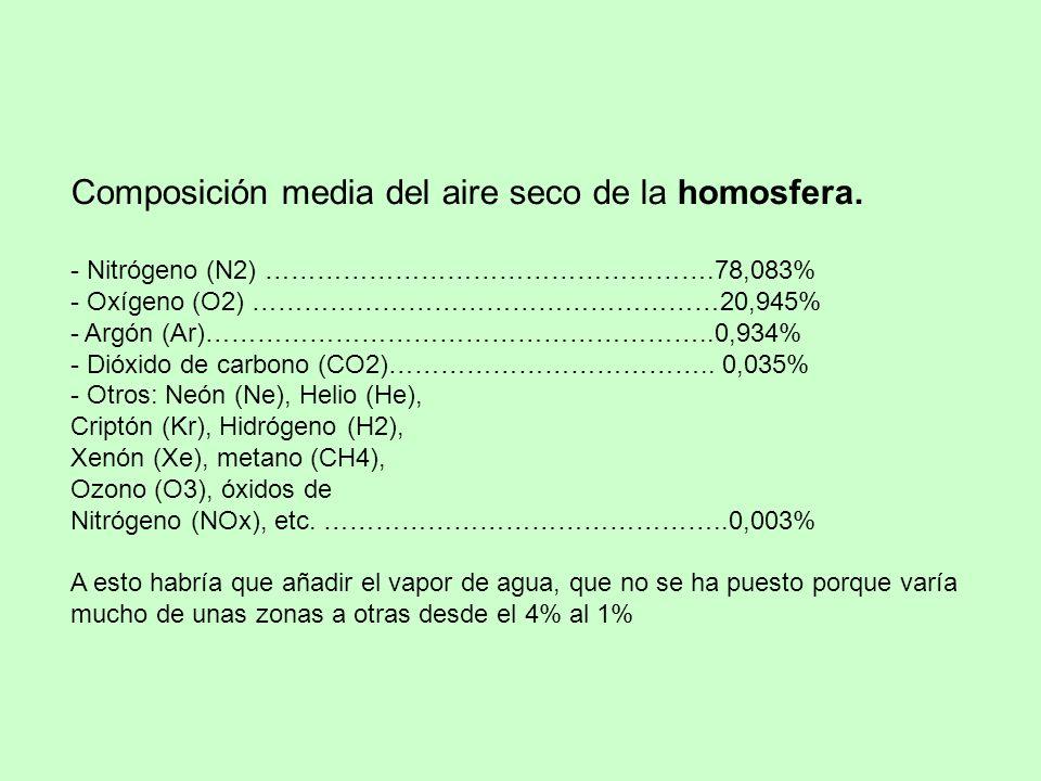 4.Contaminación atmosférica Tema 10 del libro pág.