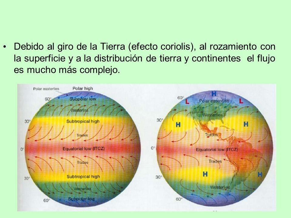 Debido al giro de la Tierra (efecto coriolis), al rozamiento con la superficie y a la distribución de tierra y continentes el flujo es mucho más complejo.