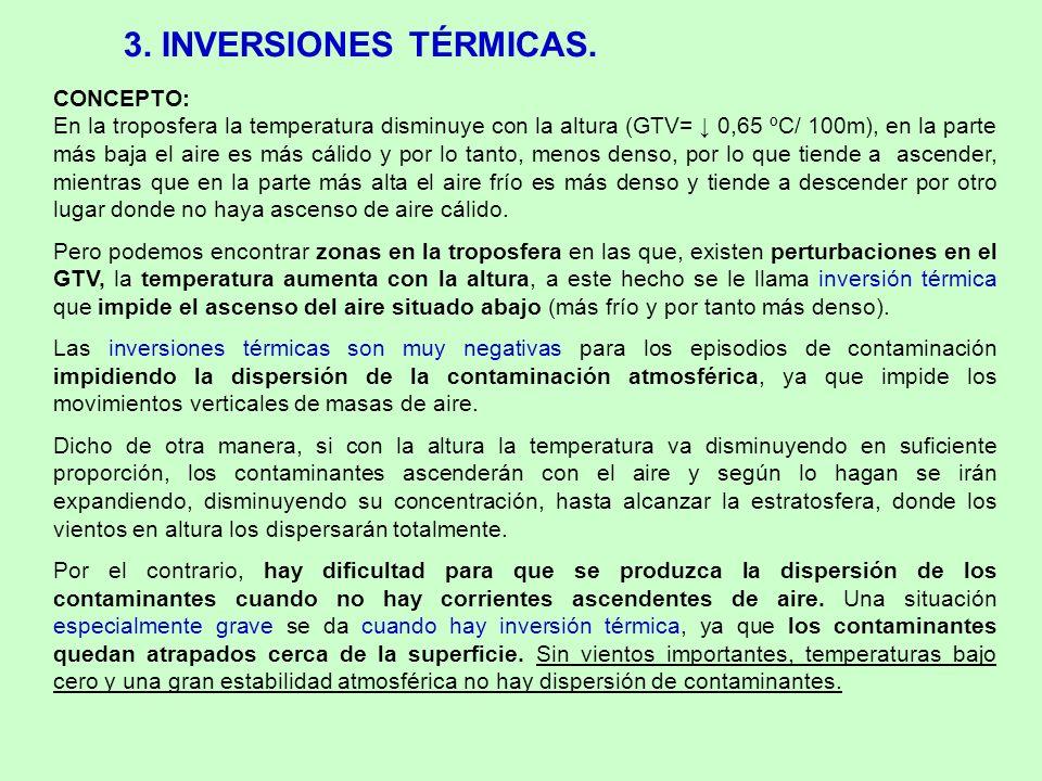 3. INVERSIONES TÉRMICAS.