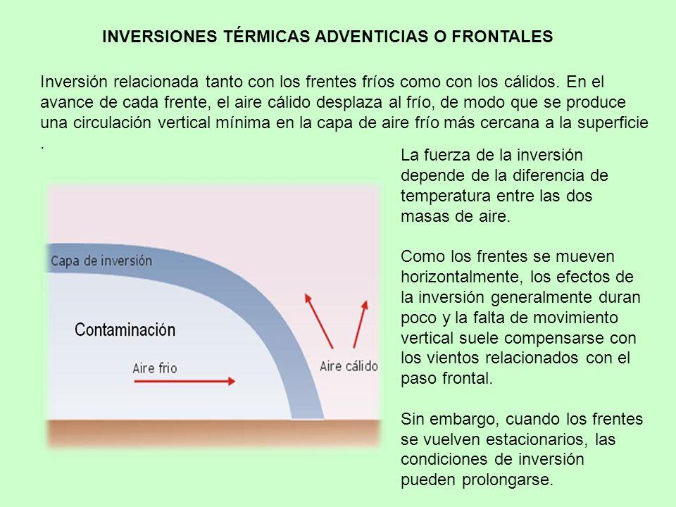 Inversión relacionada tanto con los frentes fríos como con los cálidos.