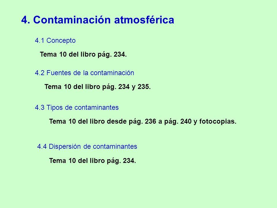 4. Contaminación atmosférica Tema 10 del libro pág.