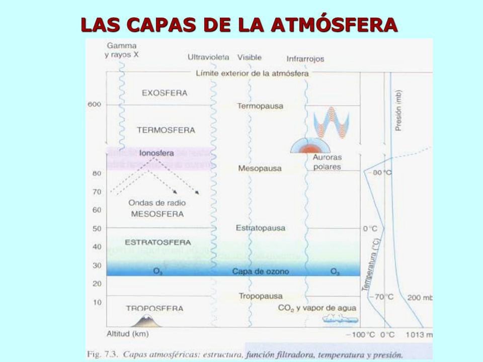 El aire de las chimeneas no puede ascender por una capa de inversión térmica