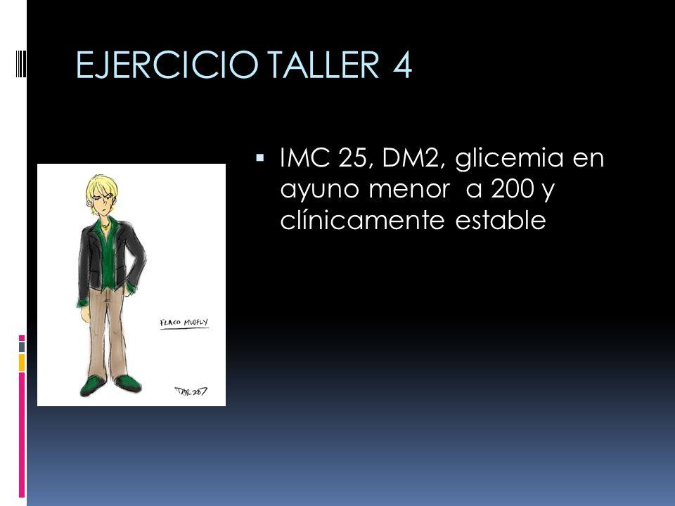 EJERCICIO TALLER 4 IMC 25, DM2, glicemia en ayuno menor a 200 y clínicamente estable