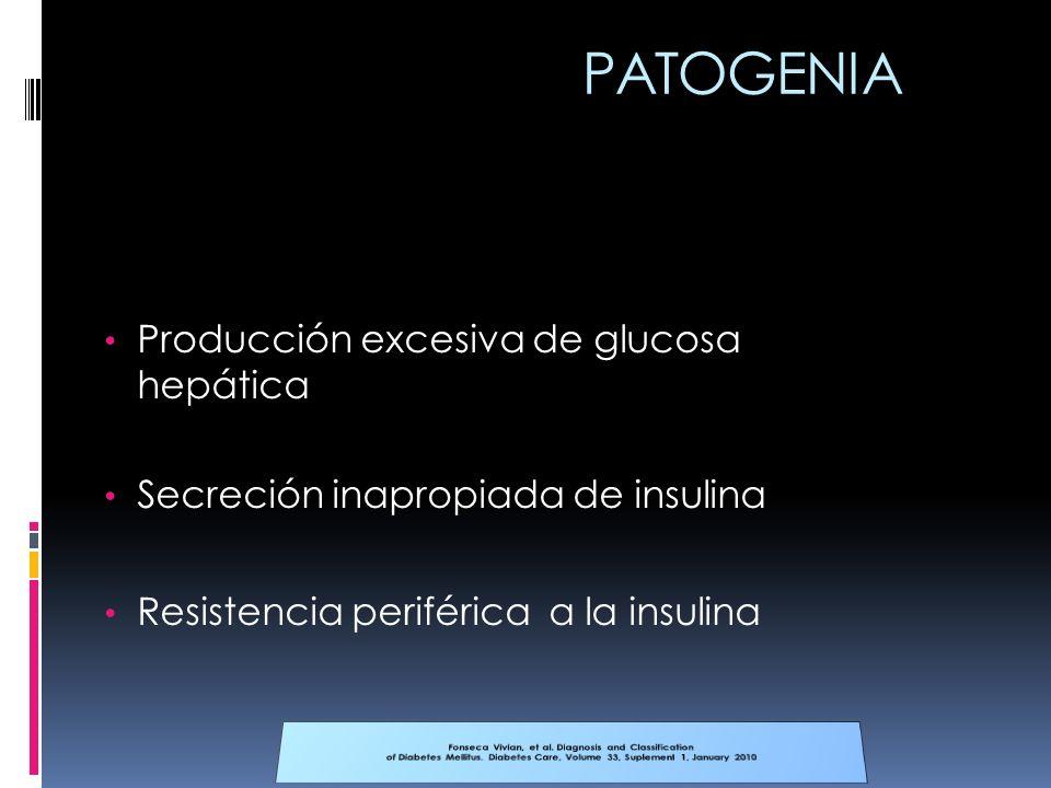 PATOGENIA Producción excesiva de glucosa hepática Secreción inapropiada de insulina Resistencia periférica a la insulina